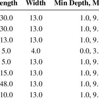 (PDF) A Comprehensive Probabilistic Tsunami Hazard
