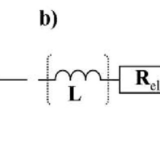 (PDF) Impedance Spectroscopic Investigation of Proton