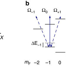 Elements of an inductively coupled guide for cold atoms