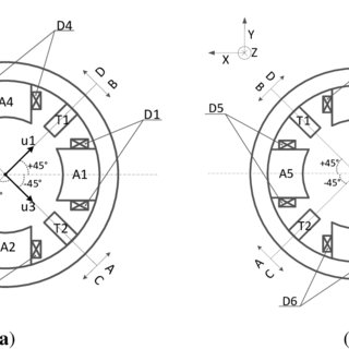 (PDF) A Novel Integrated Structure with a Radial