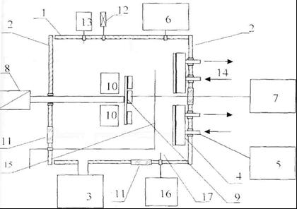 -Schematic diagram of high vacuum magnetron sputtering