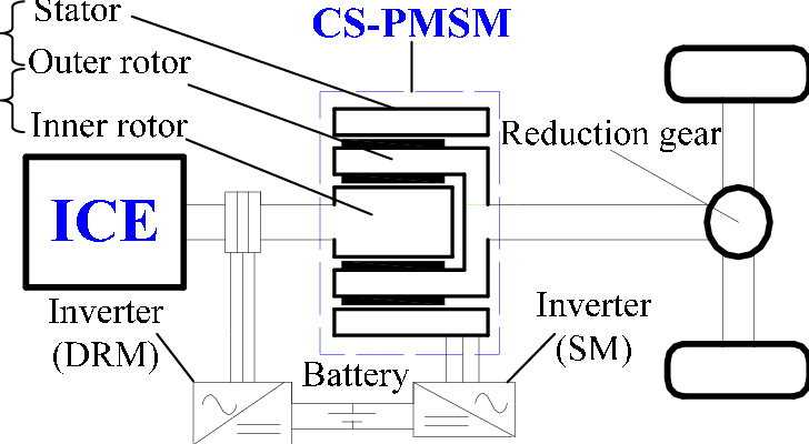 Schematic diagram of the compound-structure permanent