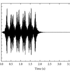 load model and geometry of track embankment ground system  [ 722 x 1269 Pixel ]