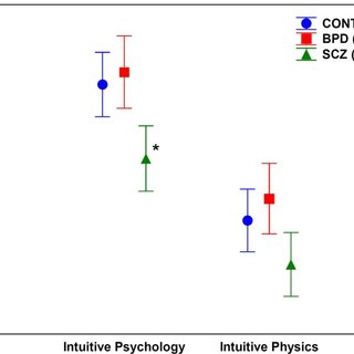 """(PDF) Intuitive physics and intuitive psychology (""""theory"""