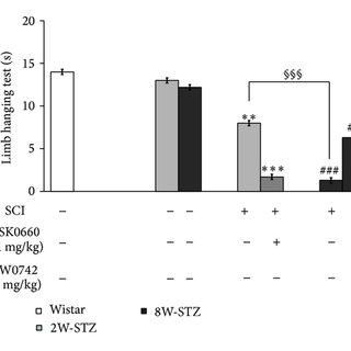 (PDF) Decrease of PPARδ in Type-1-Like Diabetic Rat for