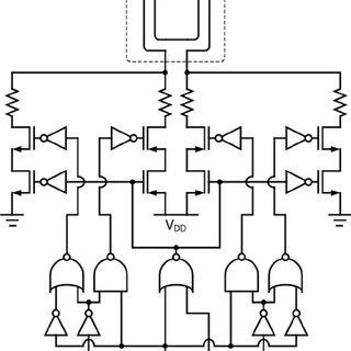 TSV technology: (a) conceptual diagram and (b) cross