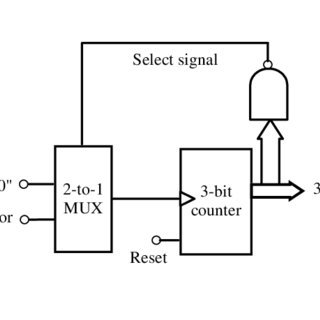 a) Latchup current versus forward body-bias in an n-MOSFET