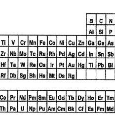 (PDF) Una reconceptualización del concepto de elemento