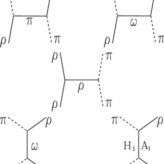 (PDF) The nucleon-nucleon interaction