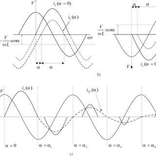(PDF) Simulación del compensador estático de VAR de la