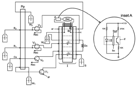 Gate Access Control Wiring Diagram Access Control Cable