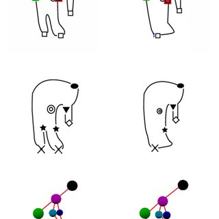 Human body segmentation results of different methods in