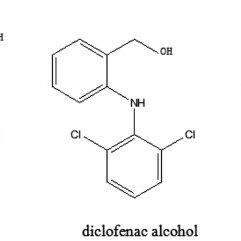 (PDF) Preparation of highly stable diclofenac potassium