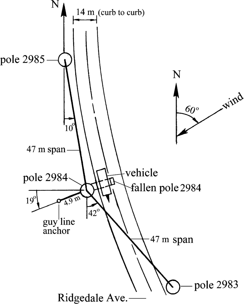 hight resolution of the accident scene of the case study