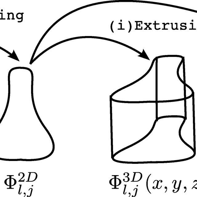 (PDF) Efficient solution of 3D Ginzburg-Landau problem for