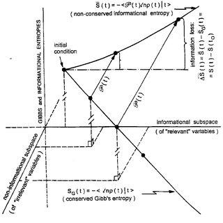 (PDF) Considerations on nonequilibrium entropy and temperature