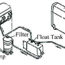 (PDF) Diesel Engine PT Pump Fault Diagnosis based on the