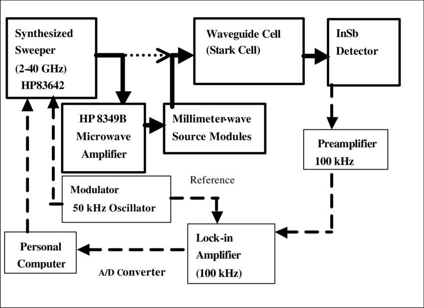 [DIAGRAM] Z Wave Block Diagram FULL Version HD Quality
