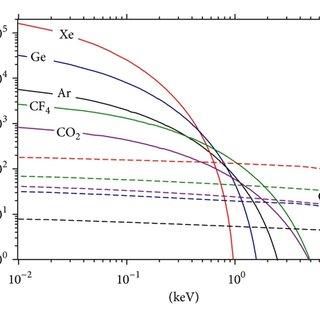 Schematic diagram of the Brillouin fiber laser for