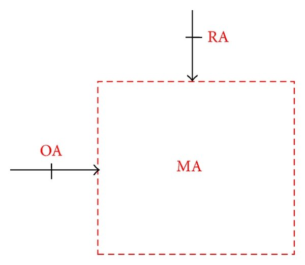 medium resolution of schematic block diagram of pid control for the proposed system
