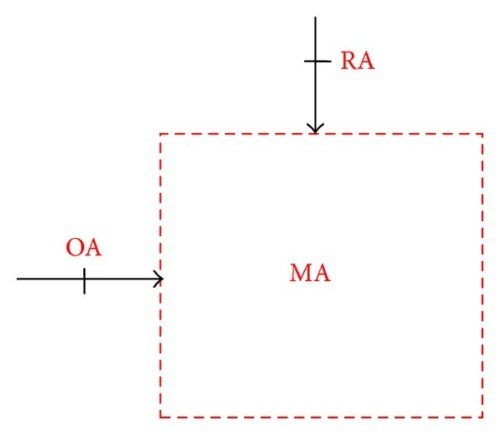 small resolution of schematic block diagram of pid control for the proposed system