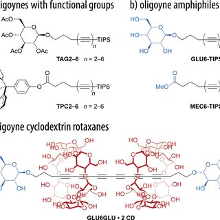 A Oligoyne Derivatives With Chemical Functional Groups Such As The Download Scientific Diagram