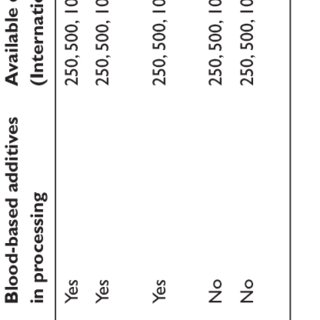 (PDF) Antihemophilic factor (recombinant) plasma/albumin