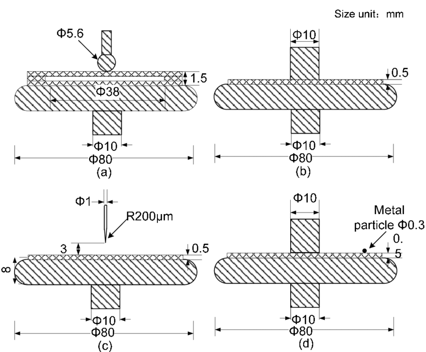 Four types of artificial insulation defect model: (a) Oil