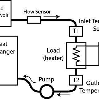 (a) Diode detector circuit; (b) diode detector