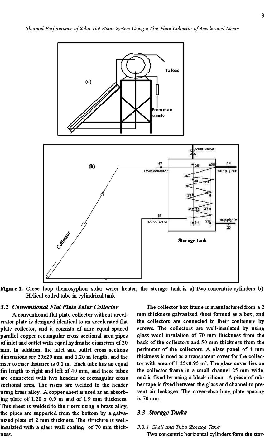 medium resolution of close loop themosyphon solar water heater the storage tank is a two concentric cylinders