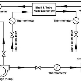 Diagram Of Wastewater Treatment Process Diagram Of Waste