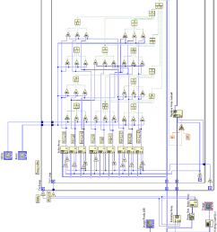 block diagram of the test program in labview  [ 850 x 1374 Pixel ]
