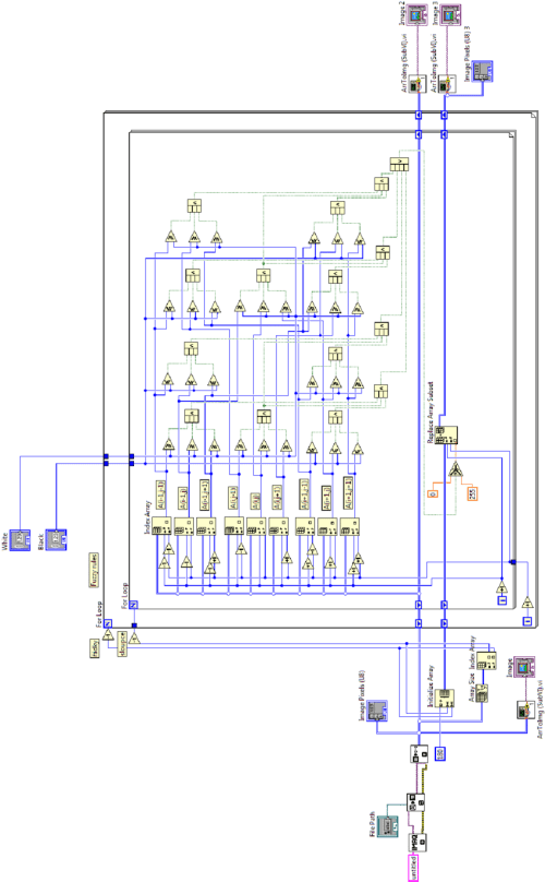 small resolution of block diagram of the test program in labview