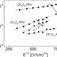 Experimental and theoretical data on oxygen diffusion in