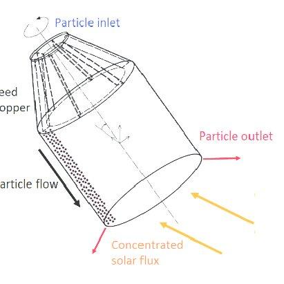 Heat balance diagram of supercritical coal fired power