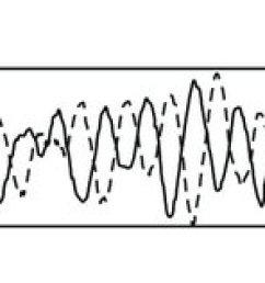 measurements points in 100 mw industrial pump turbine  [ 850 x 1323 Pixel ]