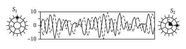 medium resolution of measurements points in 100 mw industrial pump turbine