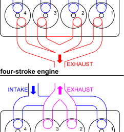 re design of cylinder head flow to obtain five stroke operation [ 850 x 1356 Pixel ]