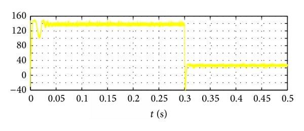 Schematic diagram of maximum power point tracking using