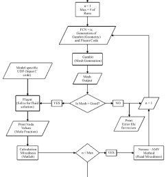 example flow chart of the probabilistic interface using the amv method  [ 850 x 1316 Pixel ]