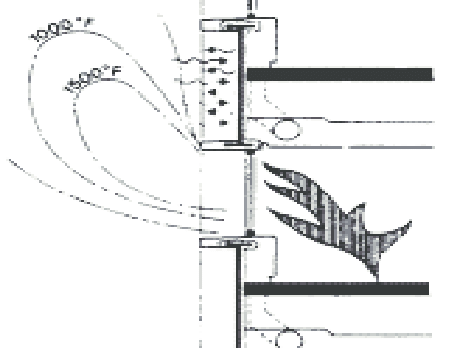 Schematic diagram of high-rise building fire vertical