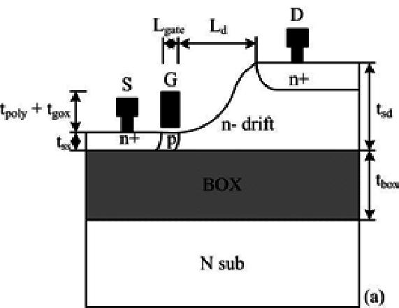 The RDR RF SOI LDMOS device: (a) cross section; (b)-(e
