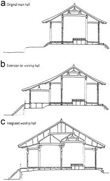 Process of interior space expansion by hisashi in a