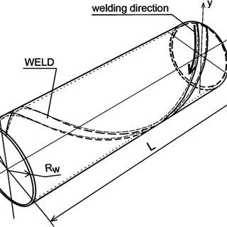 (PDF) Computer Modelling of Thermomechanical Phenomena in