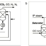 Schematic of the Water Circuit of a Drum Boiler (44