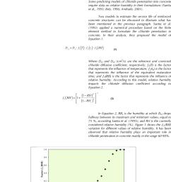 variaci n del 3 rh como funci n de la humedad relativa figure 1  [ 850 x 1132 Pixel ]