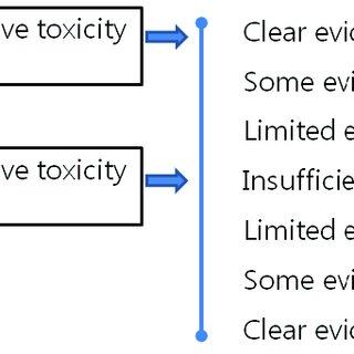 (PDF) Epigenetic control of endocrine disrupting chemicals