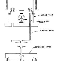 schematic diagram of the nist 113 kn 25 klbf deadweight machine  [ 850 x 1393 Pixel ]