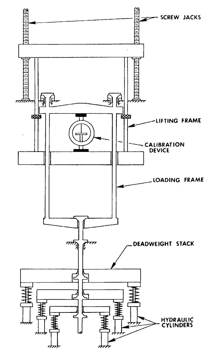 medium resolution of schematic diagram of the nist 113 kn 25 klbf deadweight machine