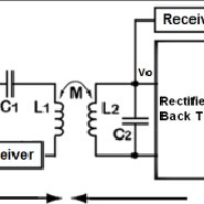 Simplified block diagram of a typical biotelemetry system